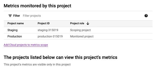 `Production` 프로젝트의 측정항목이 포함된 `Staging` 프로젝트의 측정항목 범위를 보여주는 스크린샷