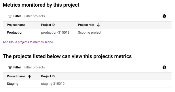 `Production` 프로젝트의 측정항목 범위를 보여주는 스크린샷
