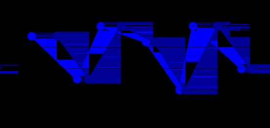 Gráfico de uma série temporal alinhada com o período correspondente ao período de amostragem.