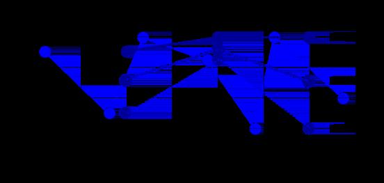 Gráfico de series temporales alineadas con un período del doble del período de muestreo.
