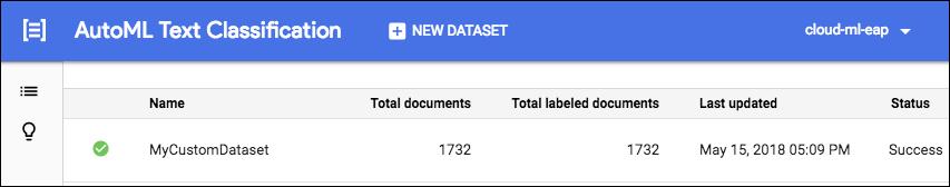 Página de lista de conjuntos de datos