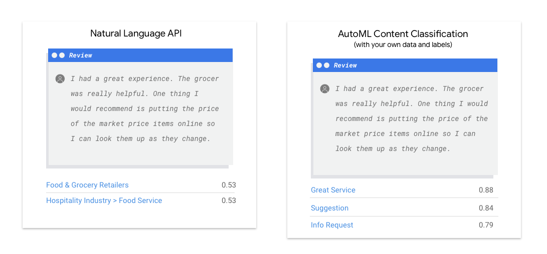 Compare Natural Language API to AutoML Natural Language