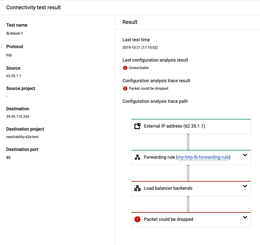 Resultado de ejemplo de una regla de firewall faltante