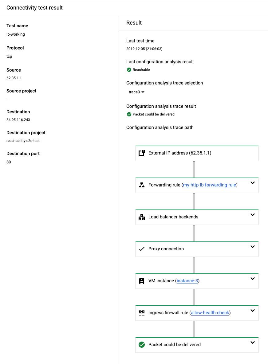 Exemplo de saída para um teste bem-sucedido em um balanceador de carga HTTP(S) externo.