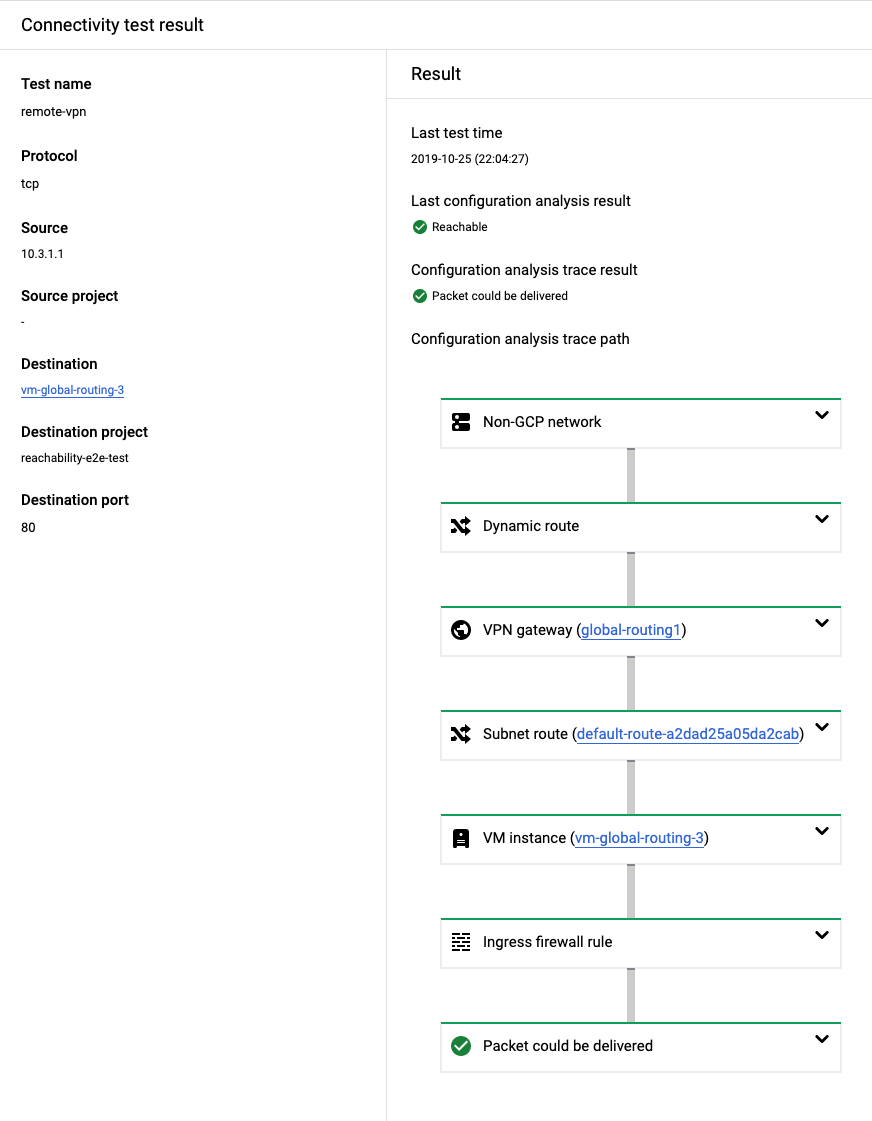 Exemplo de saída para um teste bem-sucedido do local para o Google Cloud.