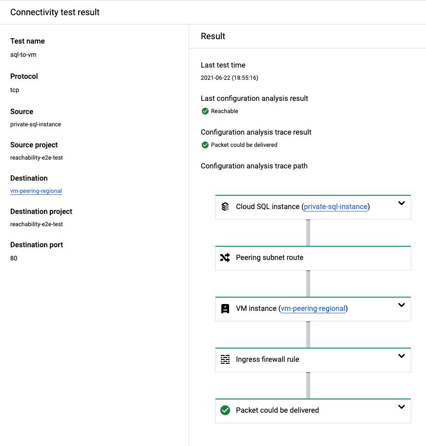 Cloud SQL から VM へのトレース結果が表示されている Cloud Console のスクリーンショット。