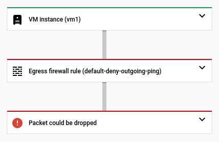 Snapshot da interface do usuário do console do trace que contém o ping de saída negado