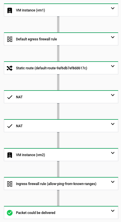 vm2 への正常なトレースの Console UI スナップショット。