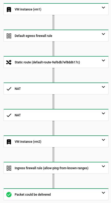 Snapshot da UI do console de um trace bem-sucedido para vm2