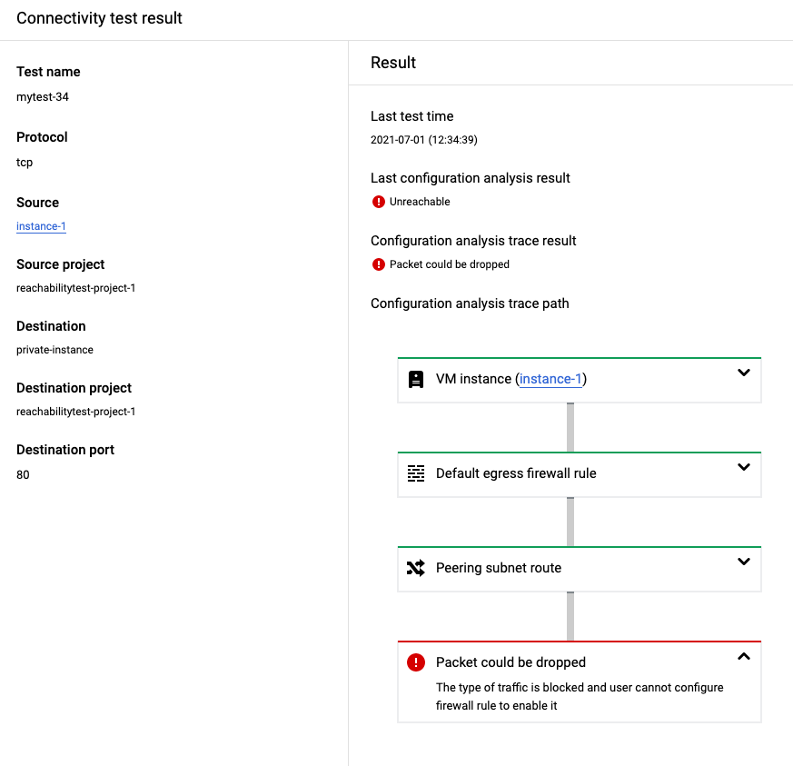 Captura de pantalla de Cloud Console para el seguimiento de una VM con errores en CloudSQL.