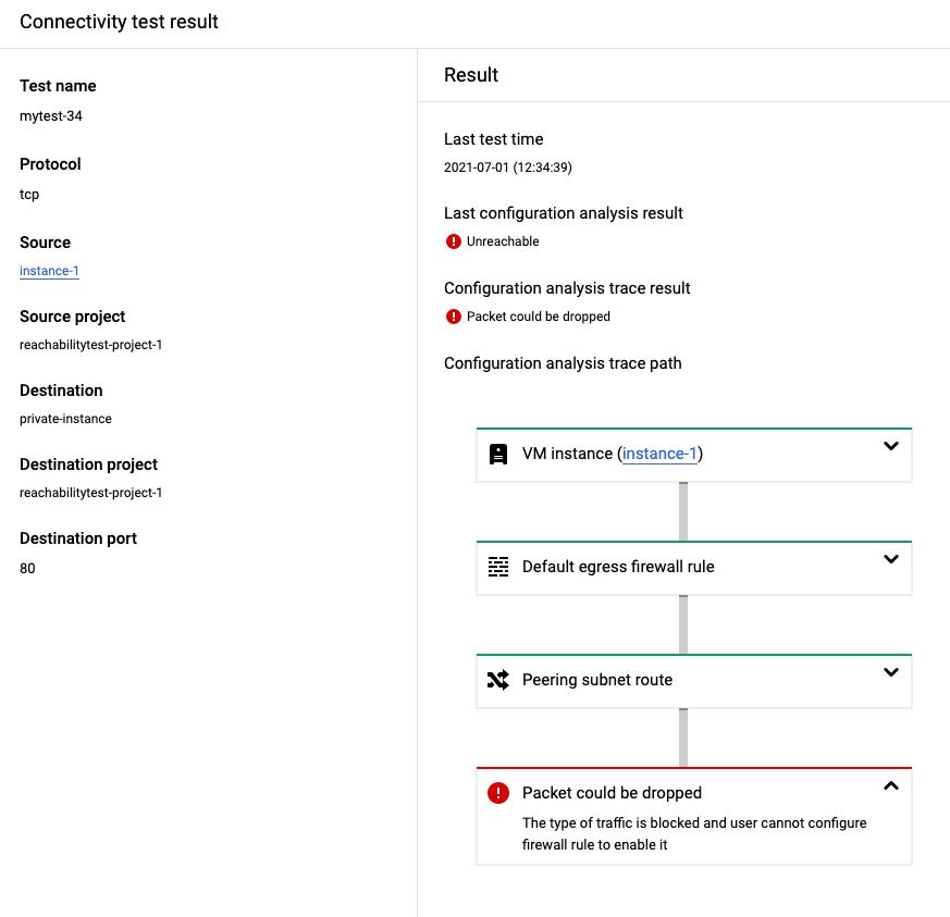 从虚拟机到 Cloud SQL 的失败测试跟踪记录的 Cloud Console 屏幕截图。