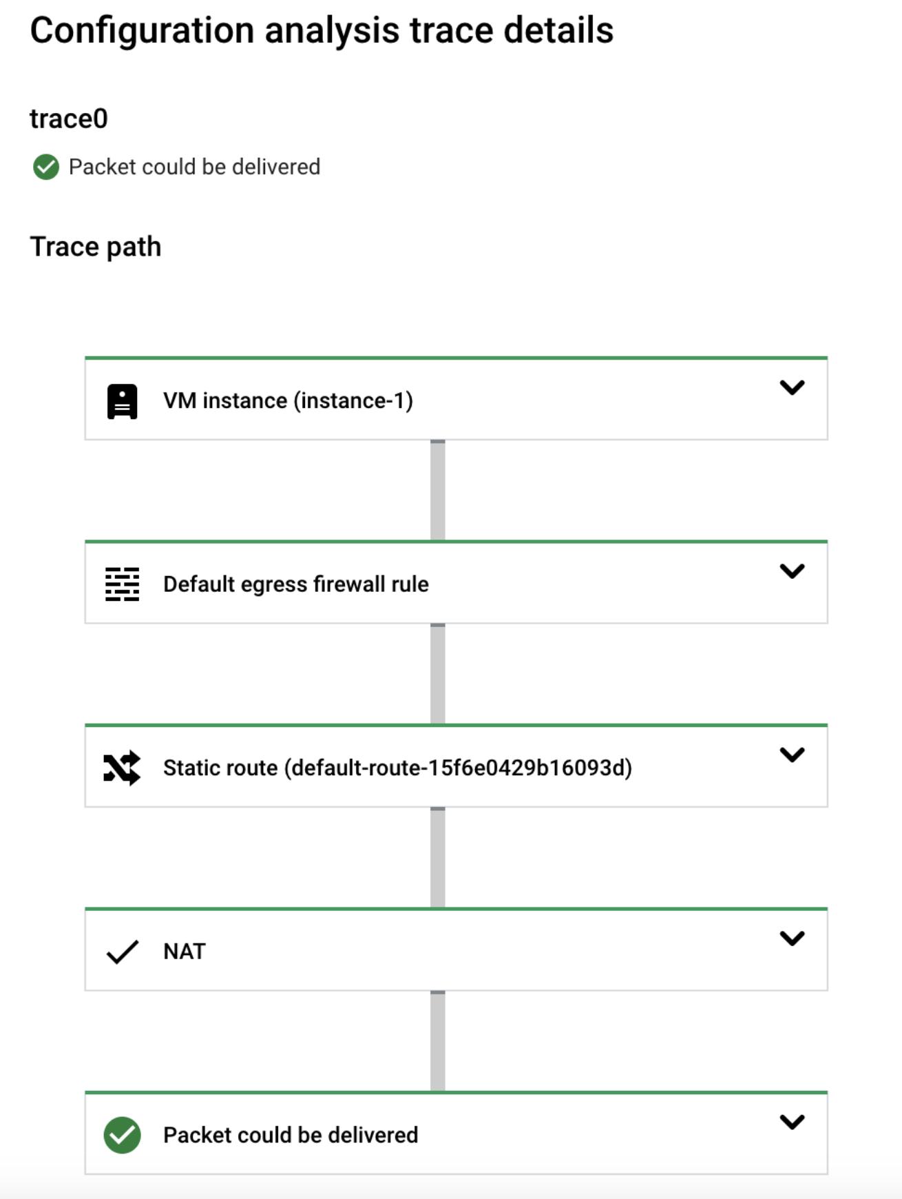 Captura de tela do Console do Cloud do trace da VM para o Cloud SQL usando um endereço IP público.