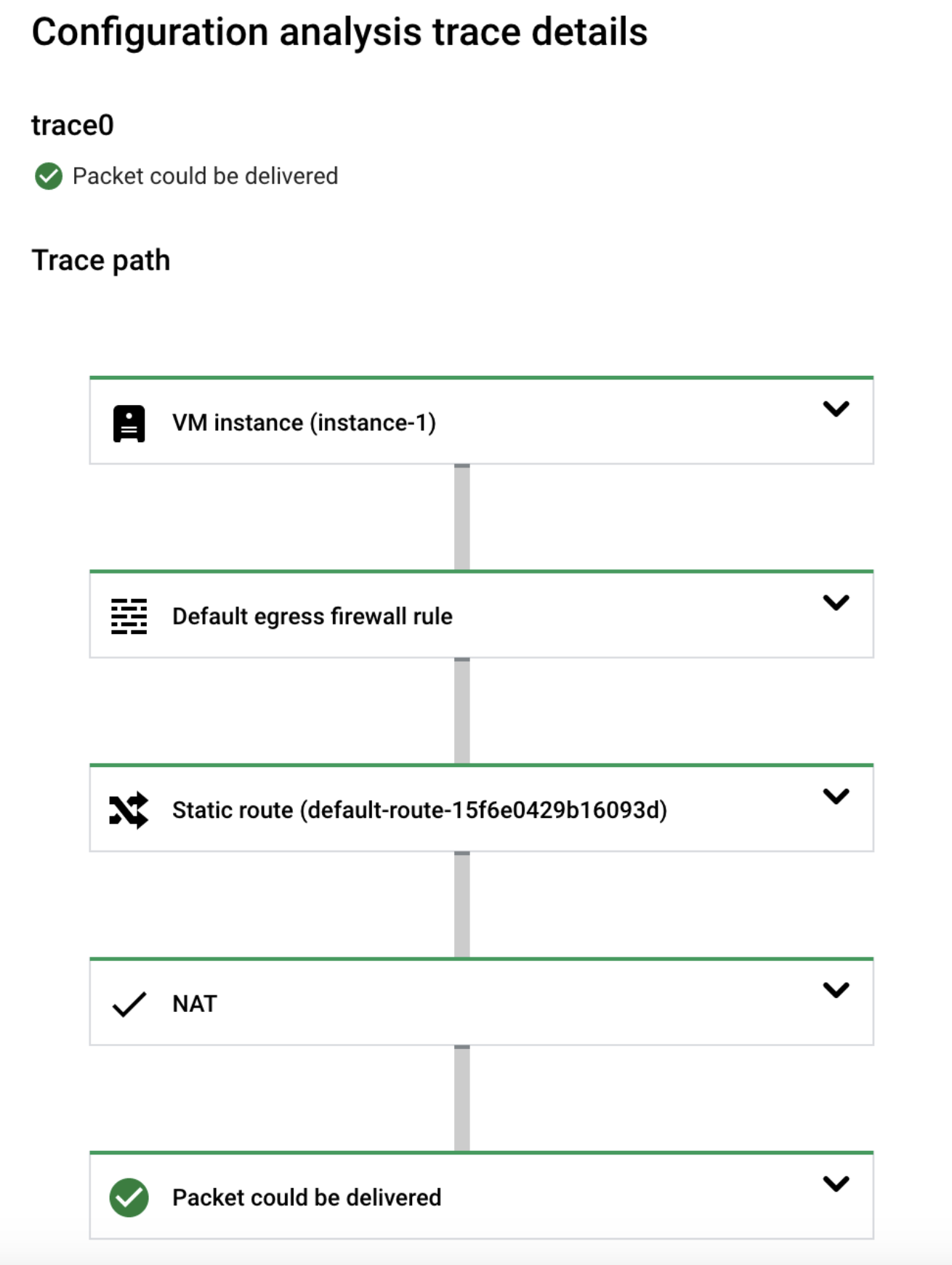 通过公共 IP 地址从虚拟机到 Cloud SQL 跟踪记录的 Cloud Console 屏幕截图。
