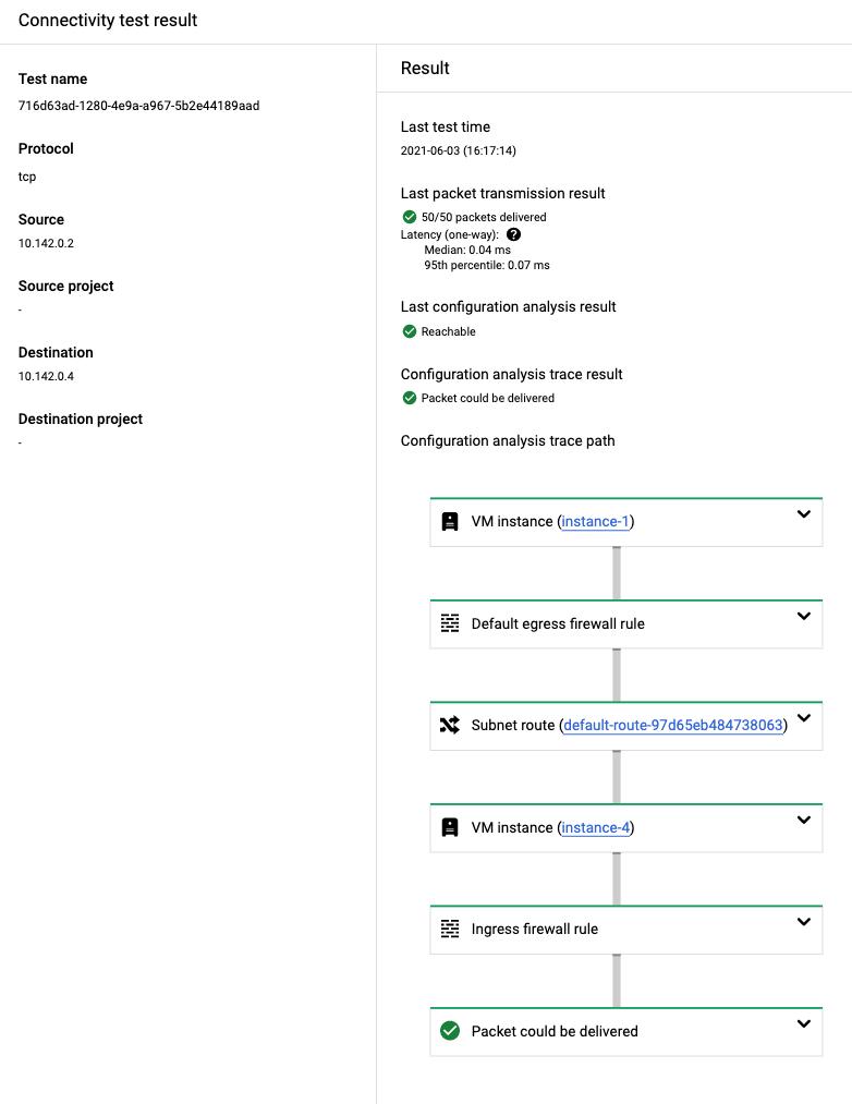 Captura de tela do Console do Cloud para trace de VM para VM.