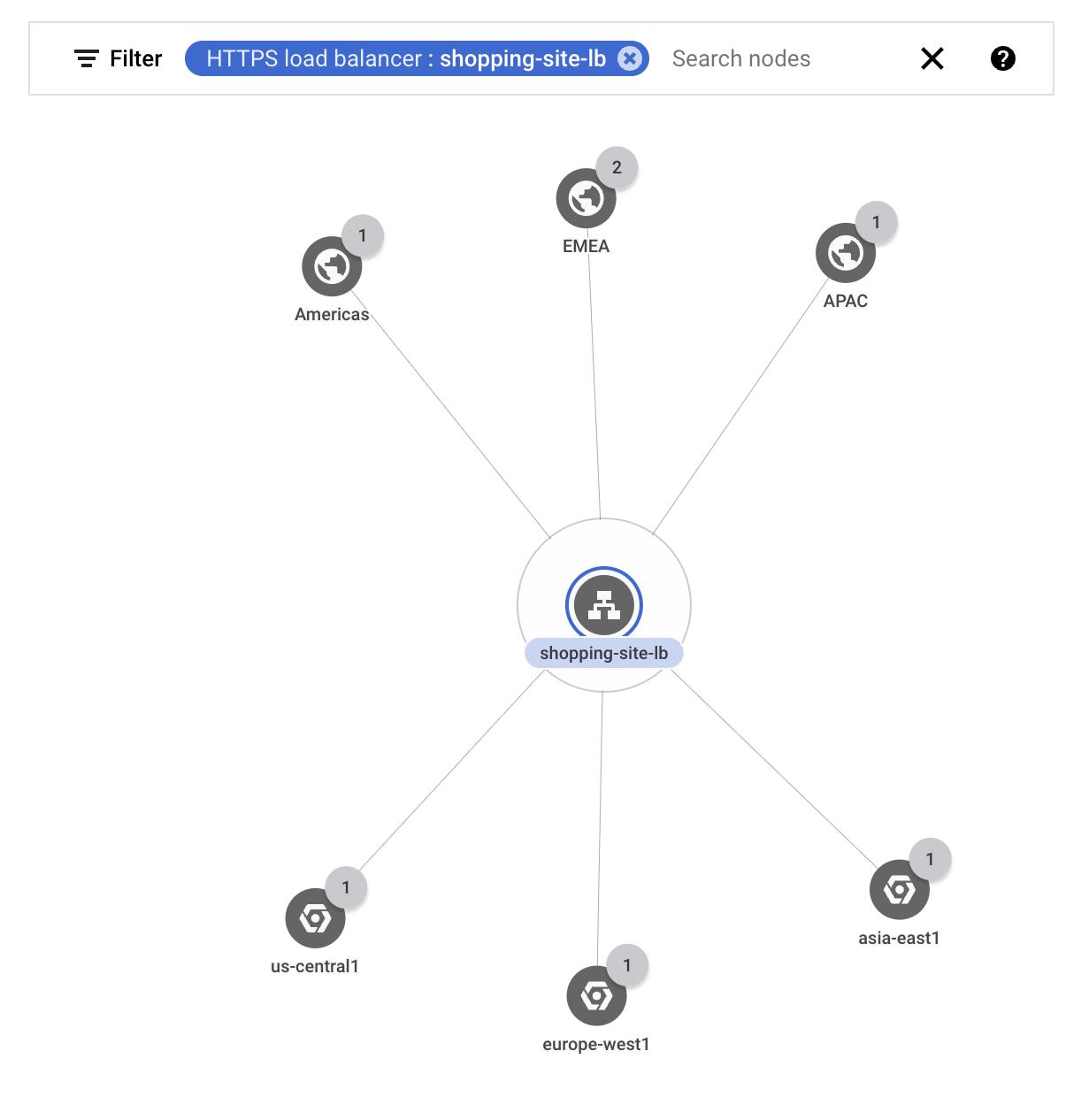 Screenshot mit einem Filter für den Load-Balancer