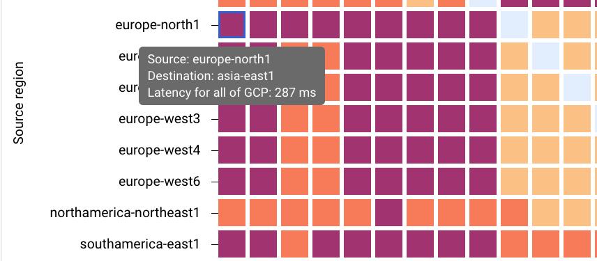 Carte de densité régionale