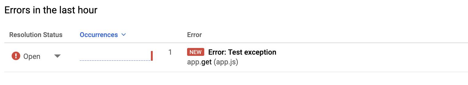 Mensagem de erro do Error Reporting.