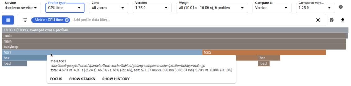 Screenshot: In einem Profilvergleich angezeigte Werte