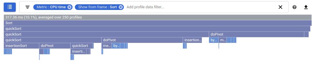Screenshot: Unterer Bereich des Flame-Diagramms, in dem Aufrufende der Sortierfunktion angezeigt werden