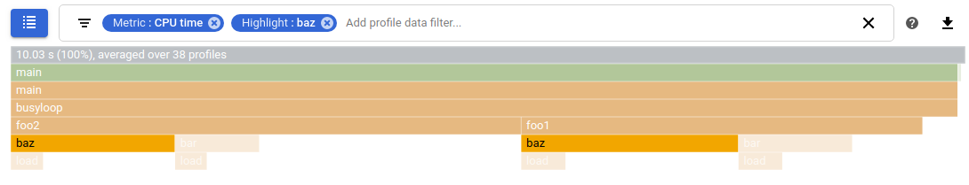 Profiling graph with highlighting