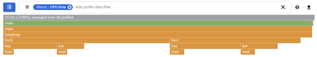 Screenshot: Profiler-Grafik für die CPU-Nutzung