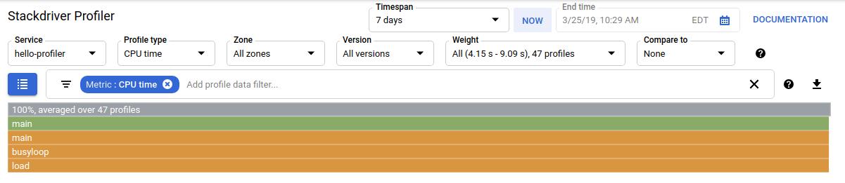 Interface de Profiler avec l'exemple de code