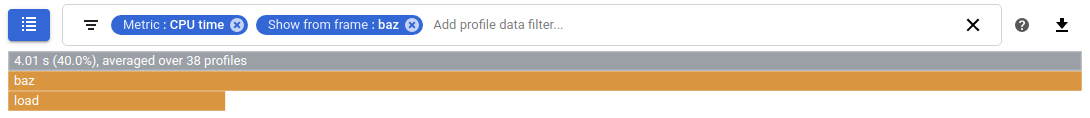 Profiler graph for CPU usage filtered with show from frame