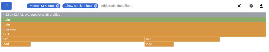 [スタックを表示] で CPU 使用量がフィルタされている Profiler のグラフ