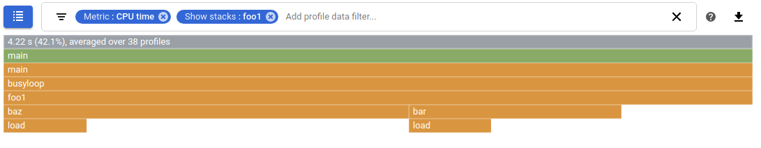 스택 표시 필터가 적용된 CPU 사용량에 대한 Profiler 그래프