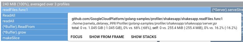 Vergleich der Kurzinfo der gelesenen Dateien für den zugewiesenen Heap-Profiltyp.