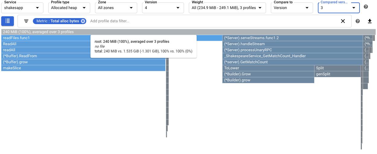 版本 4 和版本 3 分配的堆性能剖析文件的比较。