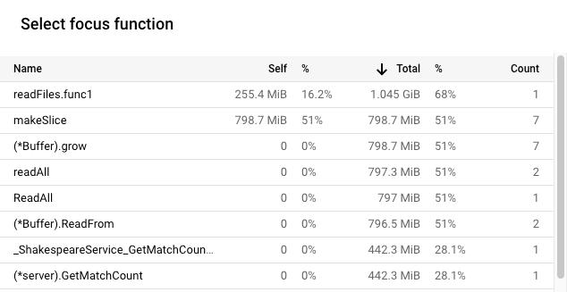 Focar a lista de funções mostrando dados de perfil de heap alocados para a versão 3.