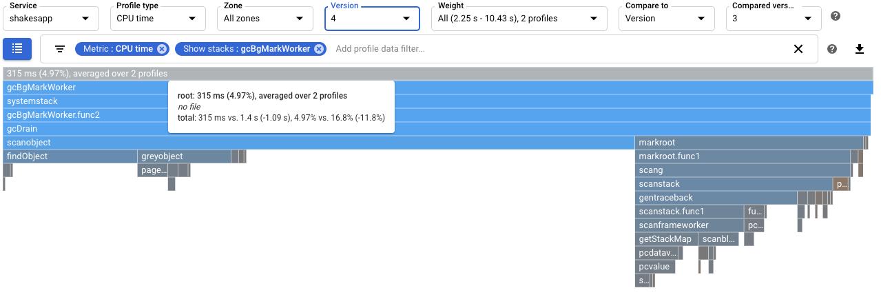 v4 和 v3 后台垃圾回收进程的 CPU 使用时间的比较。