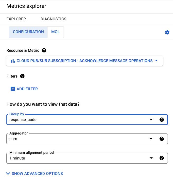 Stackdriver를 사용하여 만료된 메시지 확인 기한 검색