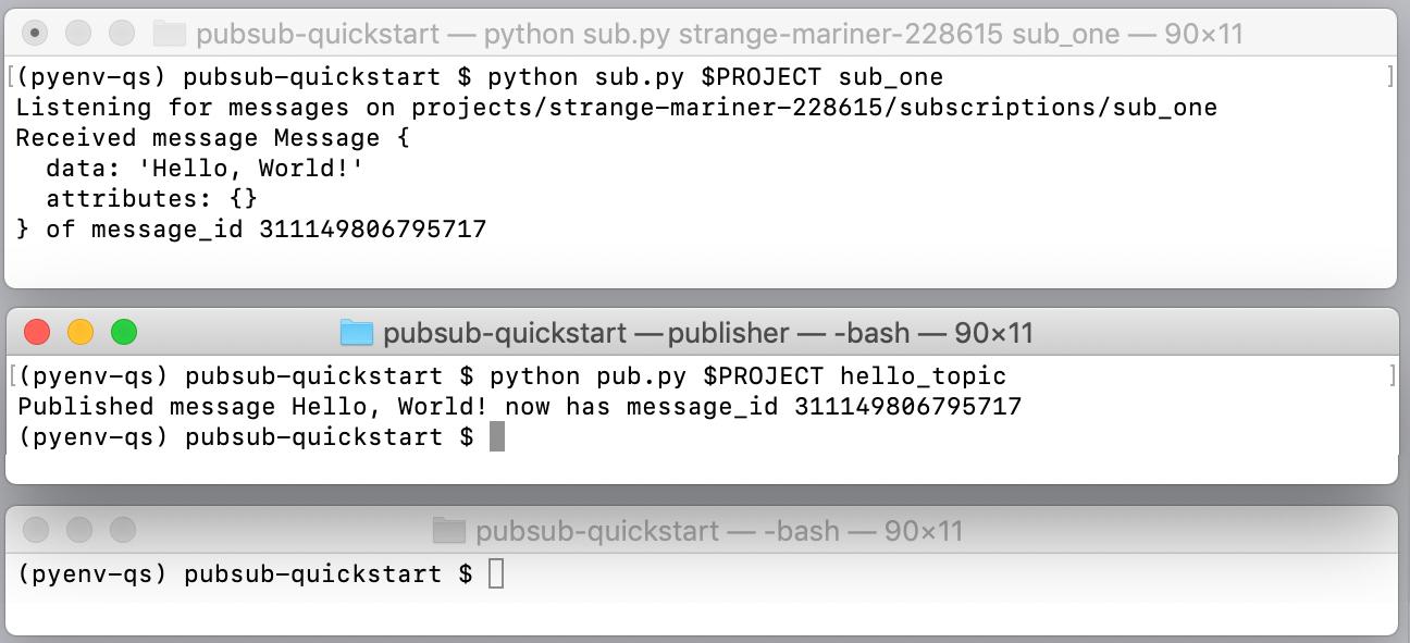パブリッシャー アプリケーションはメッセージをパブリッシュし、メッセージ ID を割り当てます。サブスクライバー 1 アプリケーションは「Hello World」メッセージを受信し、確認応答を送信します。