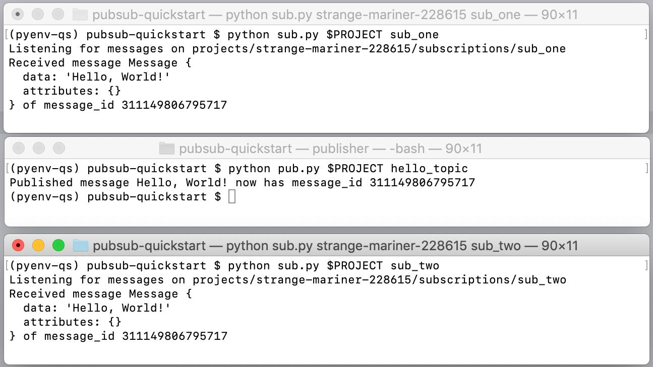サブスクライバー 2 がリッスンを開始し、リッスンのため待機していたメッセージを sub_two で受信します。
