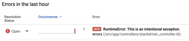 Error Reporting 中的錯誤訊息。