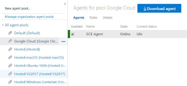 Screenshot of the 'Agent Queues' dialog box in Azure Pipelines