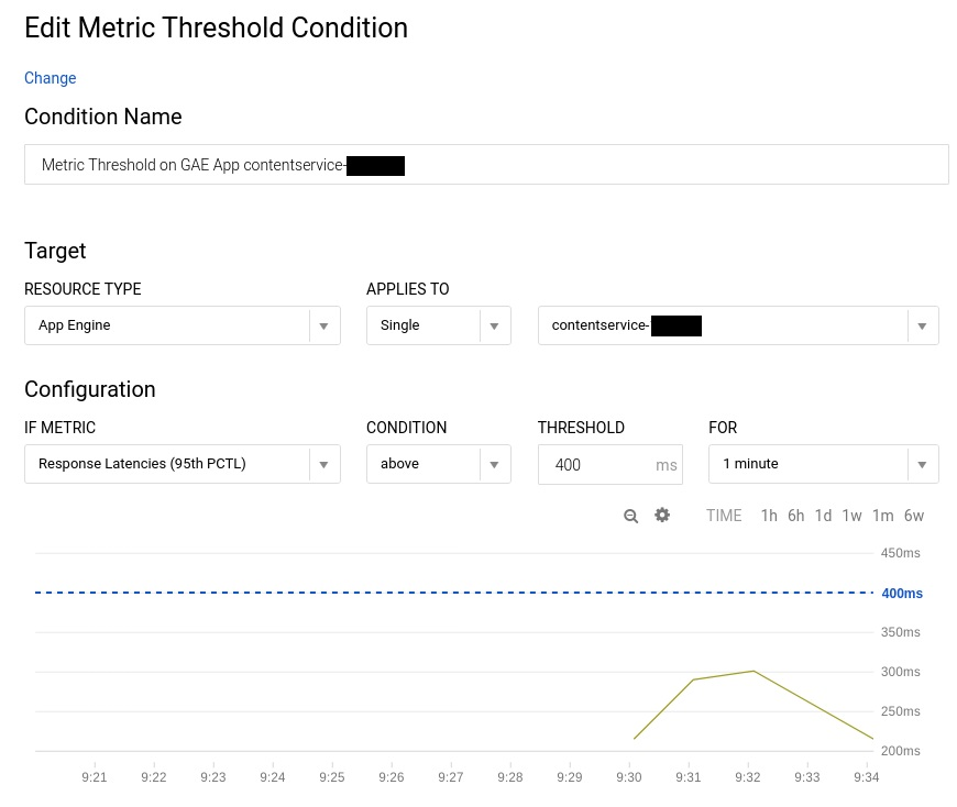 Metric Threshold