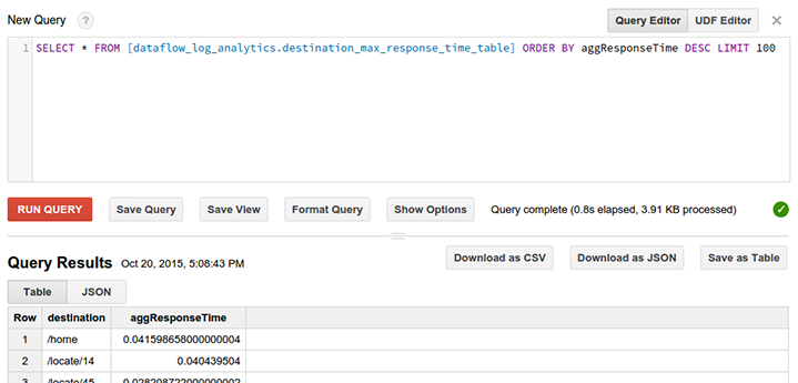 The BigQuery console runs a query against the log data