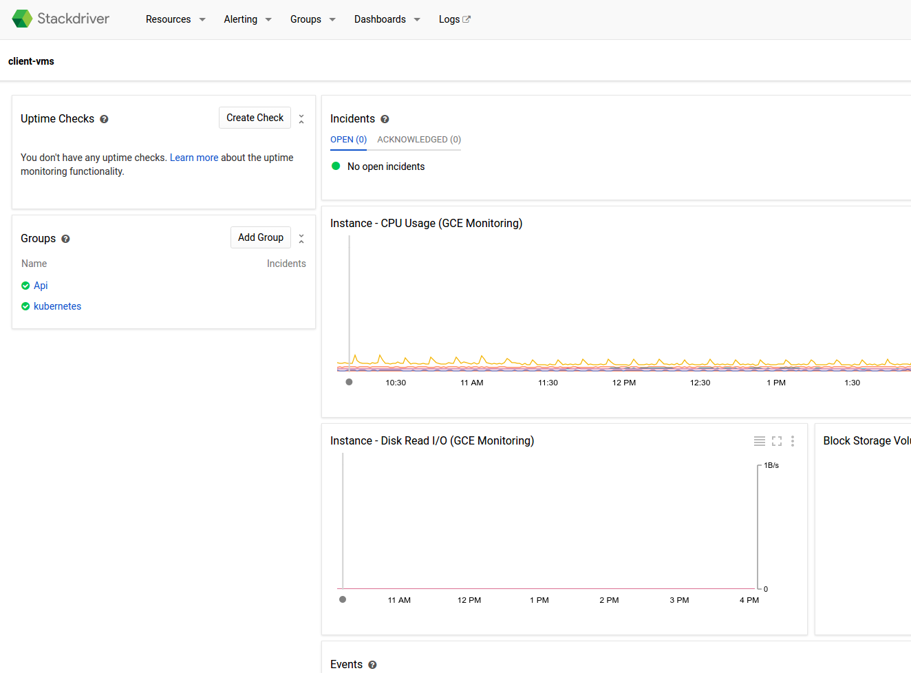 Painel do Stackdriver Monitoring