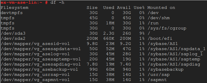 Data volumes created by the script.