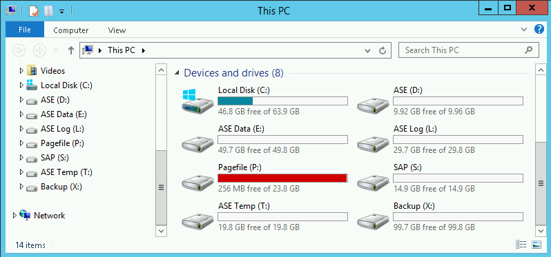 Disk drives created by Deployment Manager for ASE.