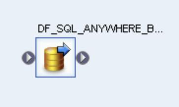 Uma captura de tela do ícone do fluxo de dados.