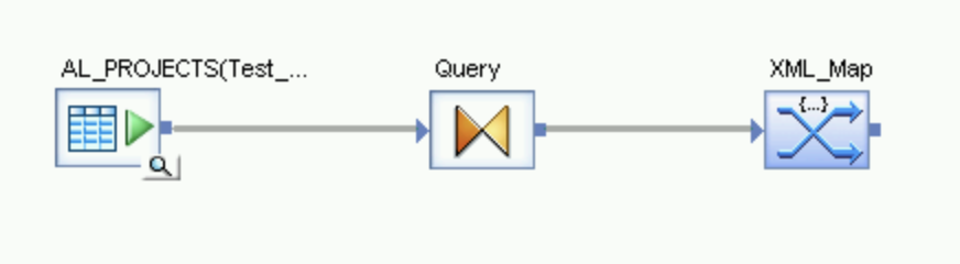 A screen capture of icons that represent the flow from the source table through the Query transform to the XML map.
