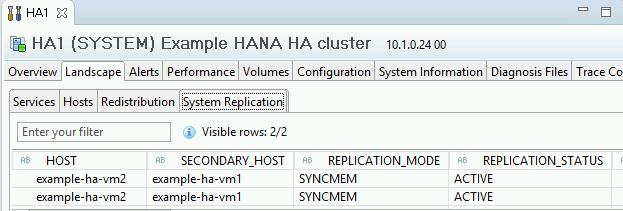 """Capture d'écran de l'onglet """"System Replication Status"""" (État de la réplication du système) dans SAPHANA Studio"""