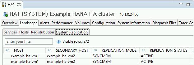 Captura de pantalla de la pestaña Estado de replicación del sistema (System Replication Status) en SAPHANAStudio