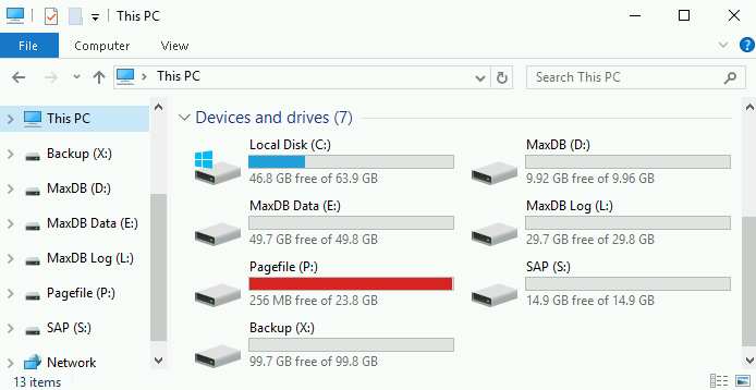 Disk drives created by Deployment Manager for MaxDB.