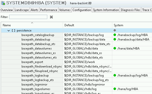 basepath_catalogbackup and basepath_logbackup show the same value in the persistence section of the global.ini file