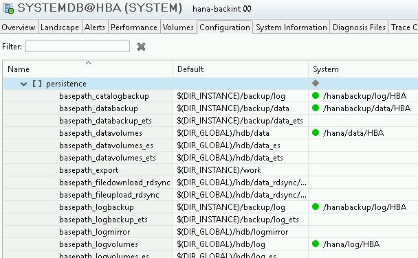 basepath_catalogbackup e basepath_logbackup mostram o mesmo valor na seção de permanência do arquivo global.ini